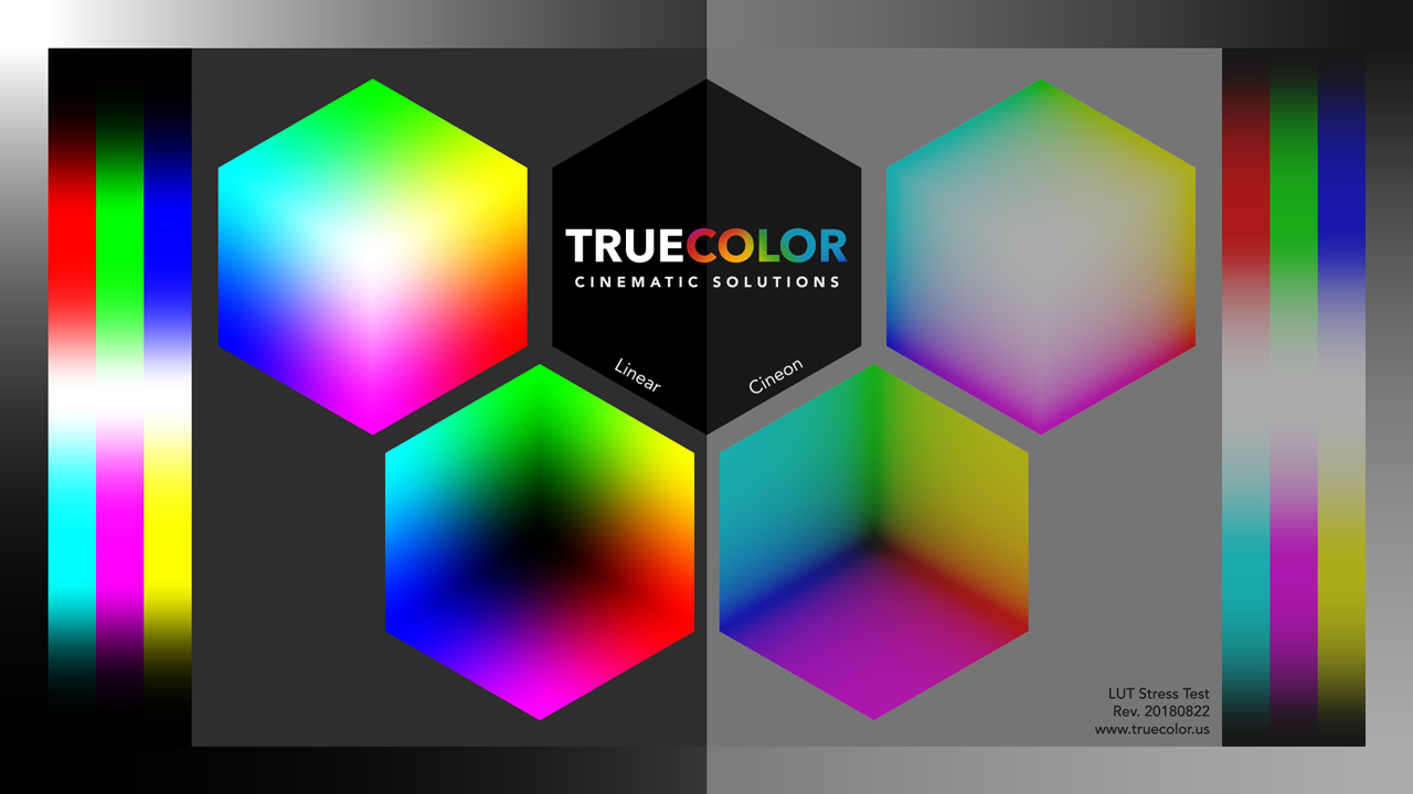 TRUECOLOR LUT Stress Test Image